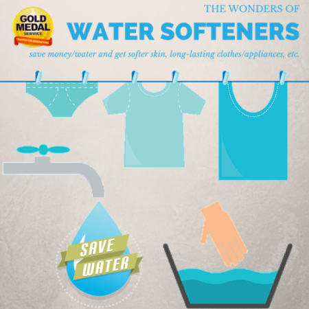 The Wonders of Water Softeners And Hard Water vs. Soft Water